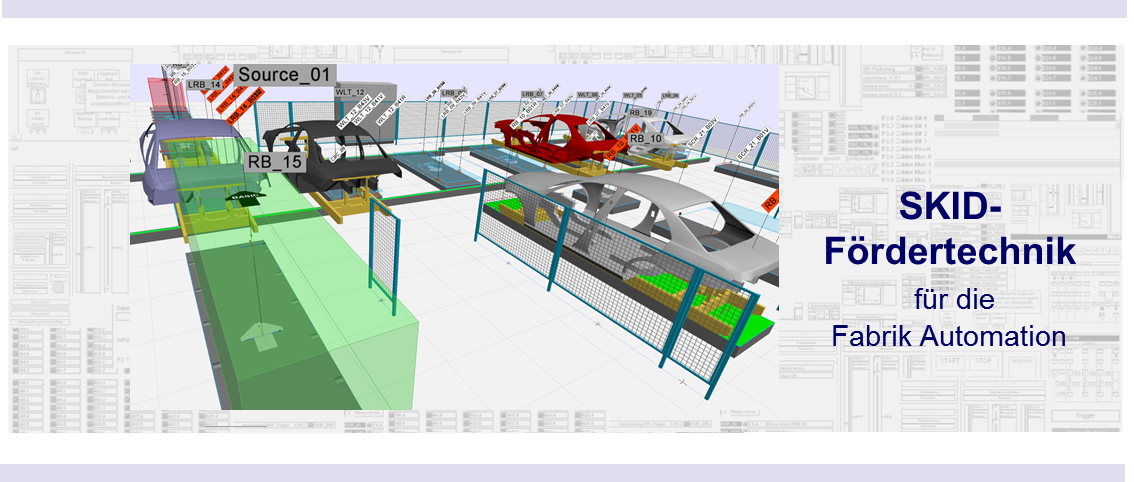 WinMOD für SKID-Fördertechnik