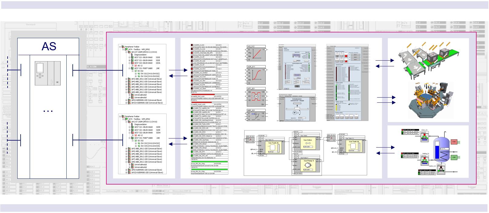 WinMOD für die Modellierung von Kommunikationen, Geräten, Maschinen und Anlagen die durch Automatisisierungssysteme gesteuert werden.