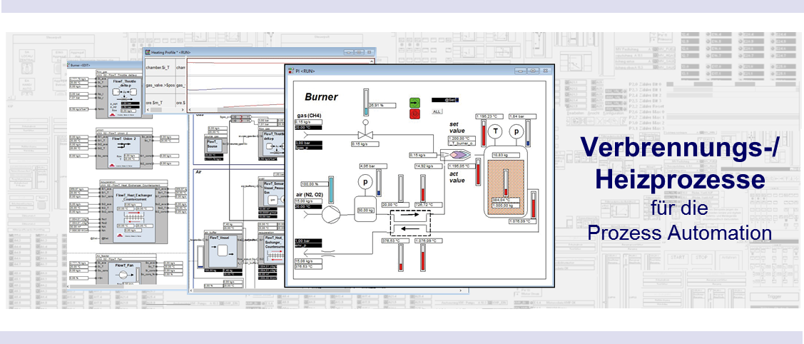 WinMOD für die Verbrennungs– und Heizprozesse für die Prozess Automation