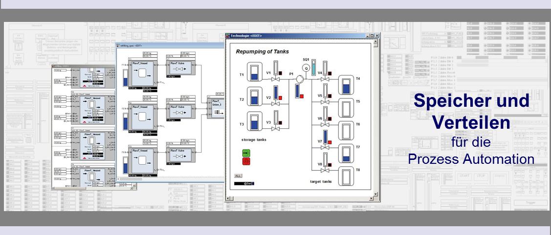 WinMOD für Speichern und Verteilen in der Prozess Automation