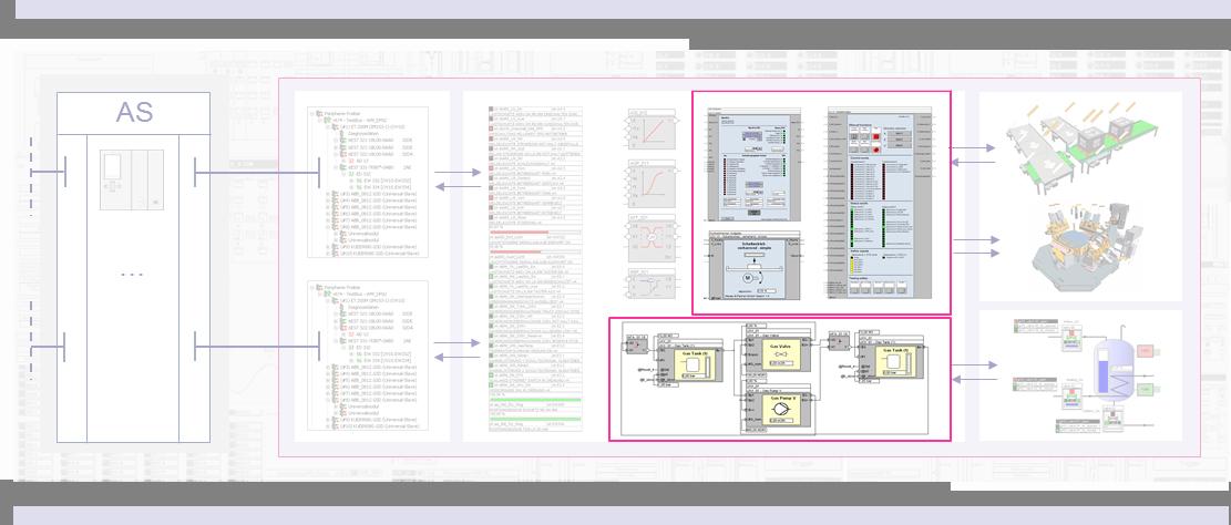 WinMOD-Bibliotheken aus der WinMOD-Systemplattform