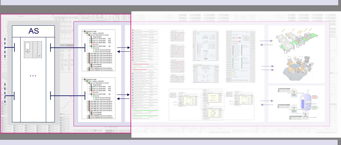 WinMOD-Konfigurationen verbinden die WinMOD-Systeme mit den Automatisierungssystemen verschiedener Hersteller