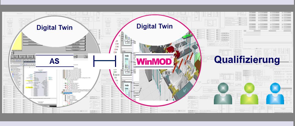 Digitale Aus- und Weiterbildung mit WinMOD