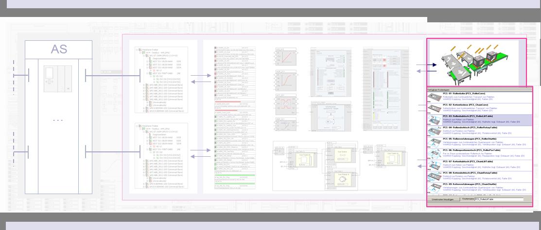 WinMOD-SIMLINE Bibliotheken für die Virtualisierung von realen Fördertechnikanlagen