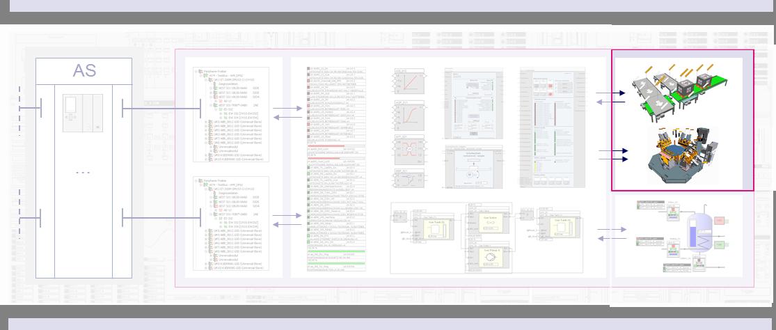 3D-Umgebung für die Echtzeitsimulation von fördertechnischen Anlagen, Handlingsprozessen und der Echtzeitvisualisierung