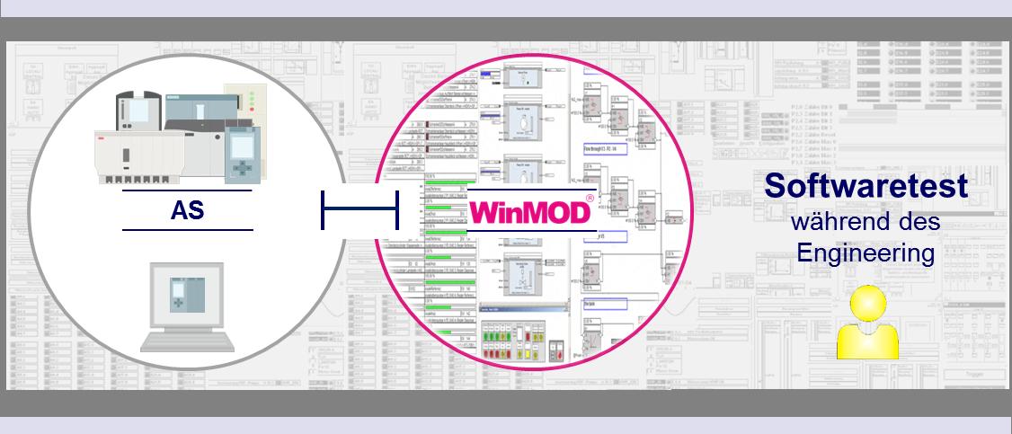 Softwaretest mit WinMOD für die Softwarequalität