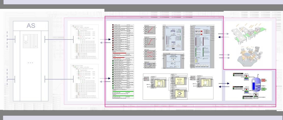 WinMOD-Systemsoftware vereint das Engineering, die Simulation in Echtzeit und das Bedienen und Beobachten in einem Projekt