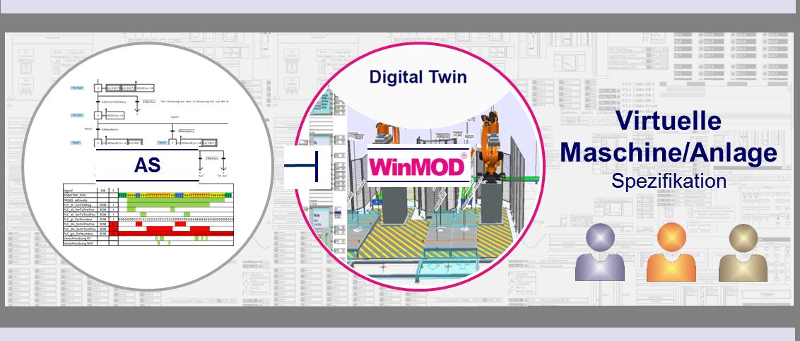 Virtualisierung von Maschinen und Anlagen