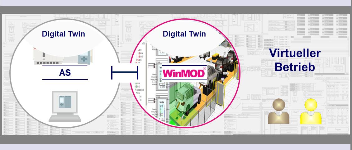 Digitaler Zwilling oder Schattenanlage für den virtuellen Betrieb