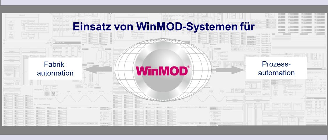 WinMOD Lösungen für die virtuelle Inbetriebnahme