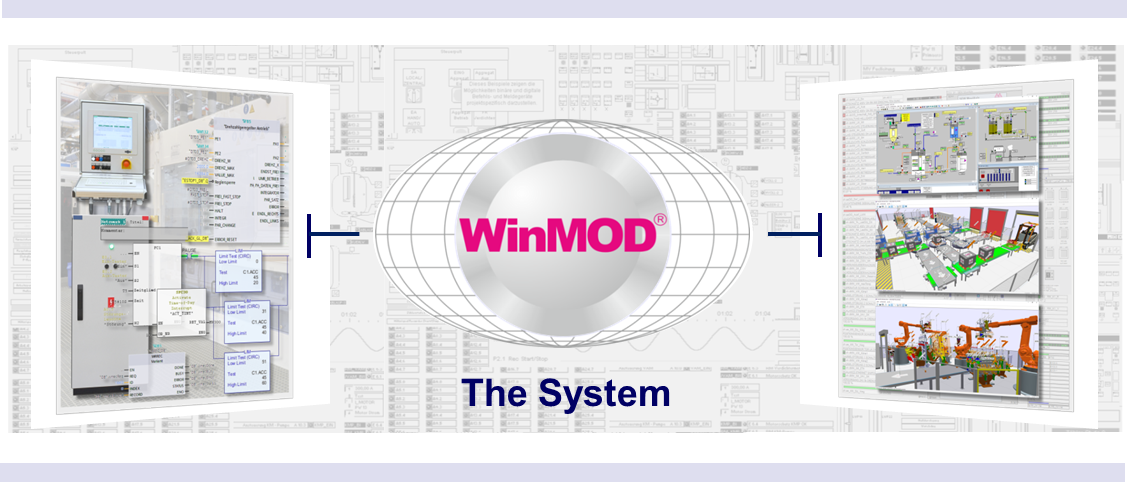 The WinMOD System replaces the real-world system with a real-time behavioral simulation virtualized system.