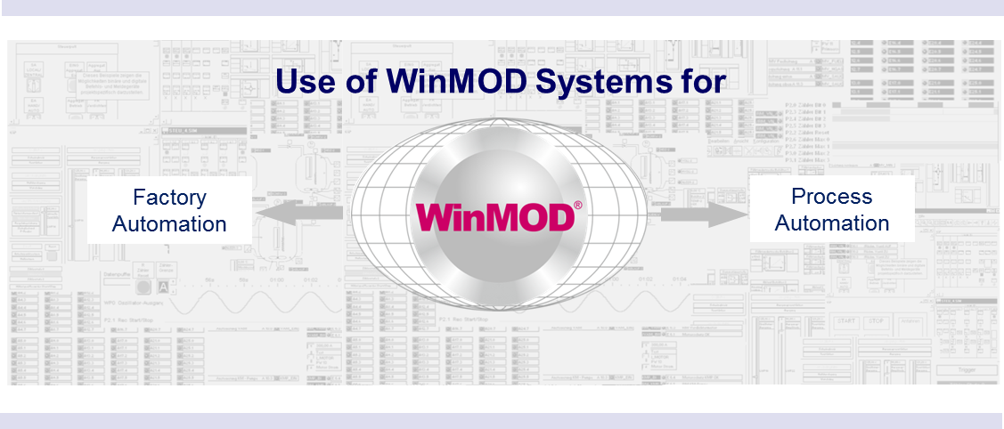 WinMOD Systems for Factory Automation and Process Automation